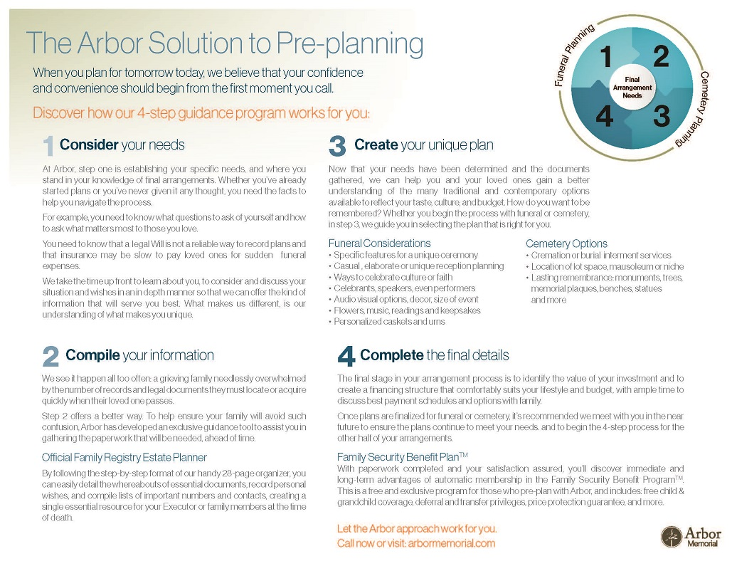 Benefits of Pre-Planning Brochure Page 2